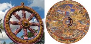Дхармачакра